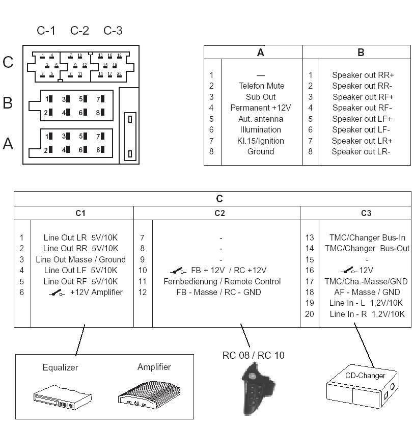 blaupunkt nissan wiring diagram blaupunkt radio wiring diagram