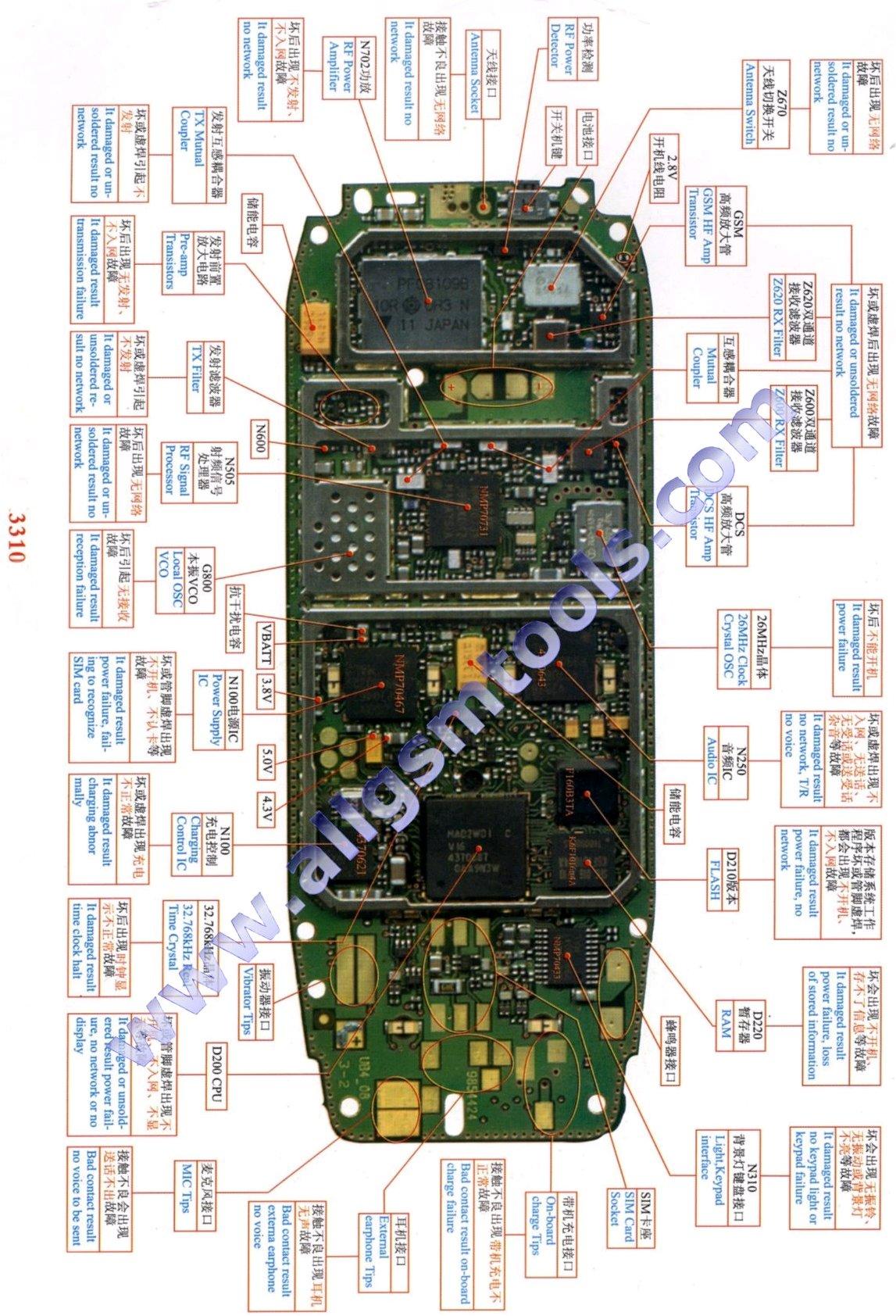 service manual nokia 3310 3310a2 jpg diagram manual preview